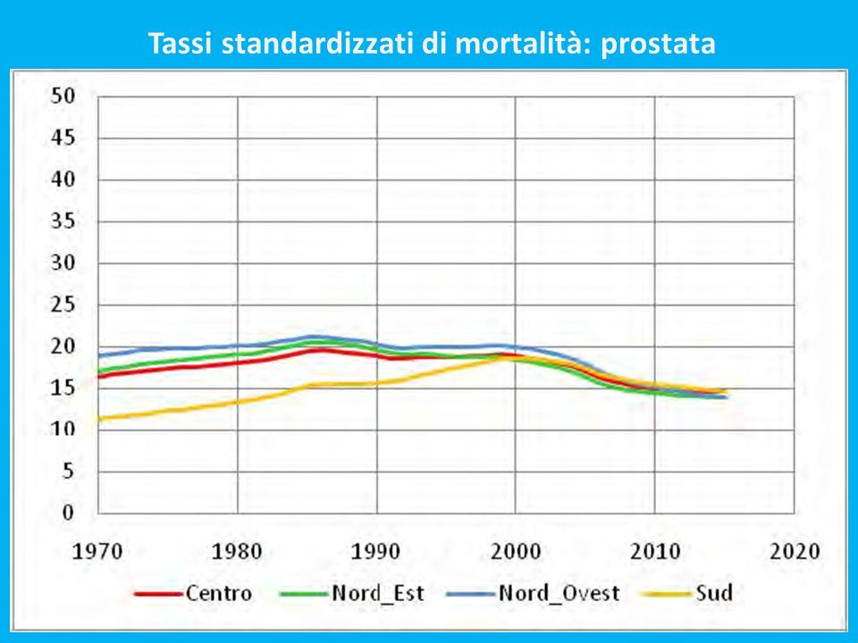 Tassi standardizzati di mortalità: prostata