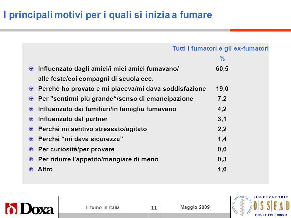 Il fumo in Italia 11 Maggio 2009 I principali motivi per i quali si inizia a fumare Tutti i fumatori e gli ex-fumatori % Influenzato dagli amici/i mie