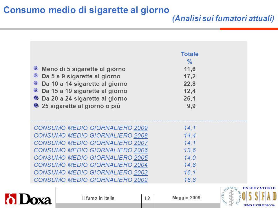 Il fumo in Italia 12 Maggio 2009 Totale % Meno di 5 sigarette al giorno11,6 Da 5 a 9 sigarette al giorno17,2 Da 10 a 14 sigarette al giorno22,8 Da 15