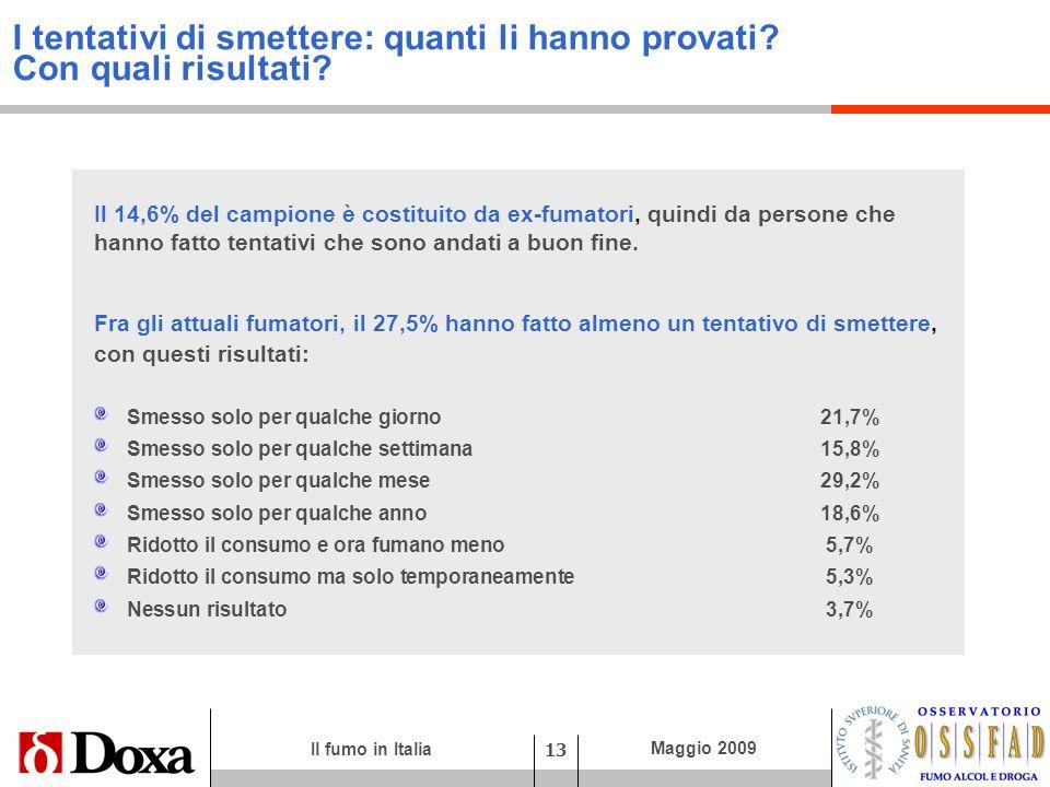 Il fumo in Italia 13 Maggio 2009 I tentativi di smettere: quanti li hanno provati? Con quali risultati? Il 14,6% del campione è costituito da ex-fumat
