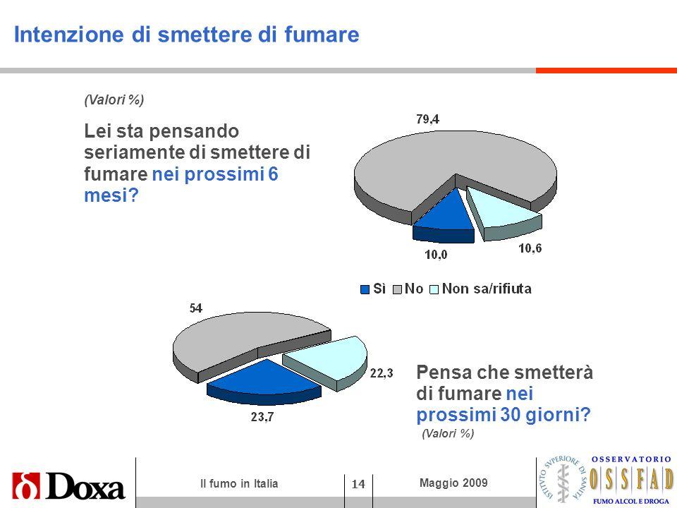 Il fumo in Italia 14 Maggio 2009 Intenzione di smettere di fumare (Valori %) Lei sta pensando seriamente di smettere di fumare nei prossimi 6 mesi? Pe