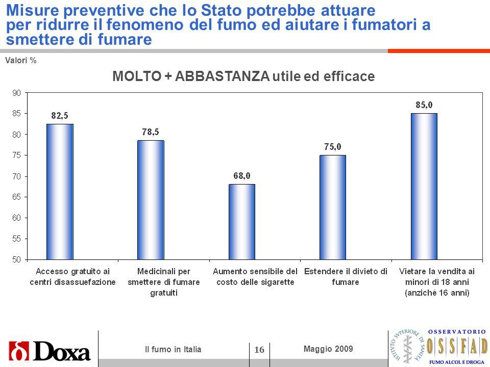 Il fumo in Italia 16 Maggio 2009 Misure preventive che lo Stato potrebbe attuare per ridurre il fenomeno del fumo ed aiutare i fumatori a smettere di