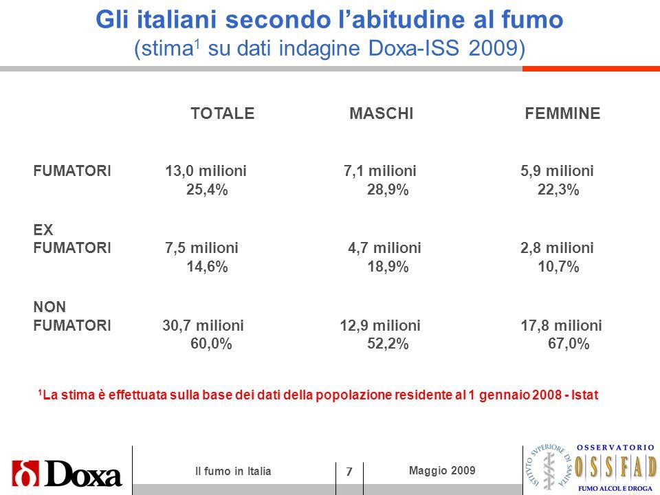 Il fumo in Italia 7 Maggio 2009 Gli italiani secondo labitudine al fumo (stima 1 su dati indagine Doxa-ISS 2009) FUMATORI 13,0 milioni 7,1 milioni 5,9