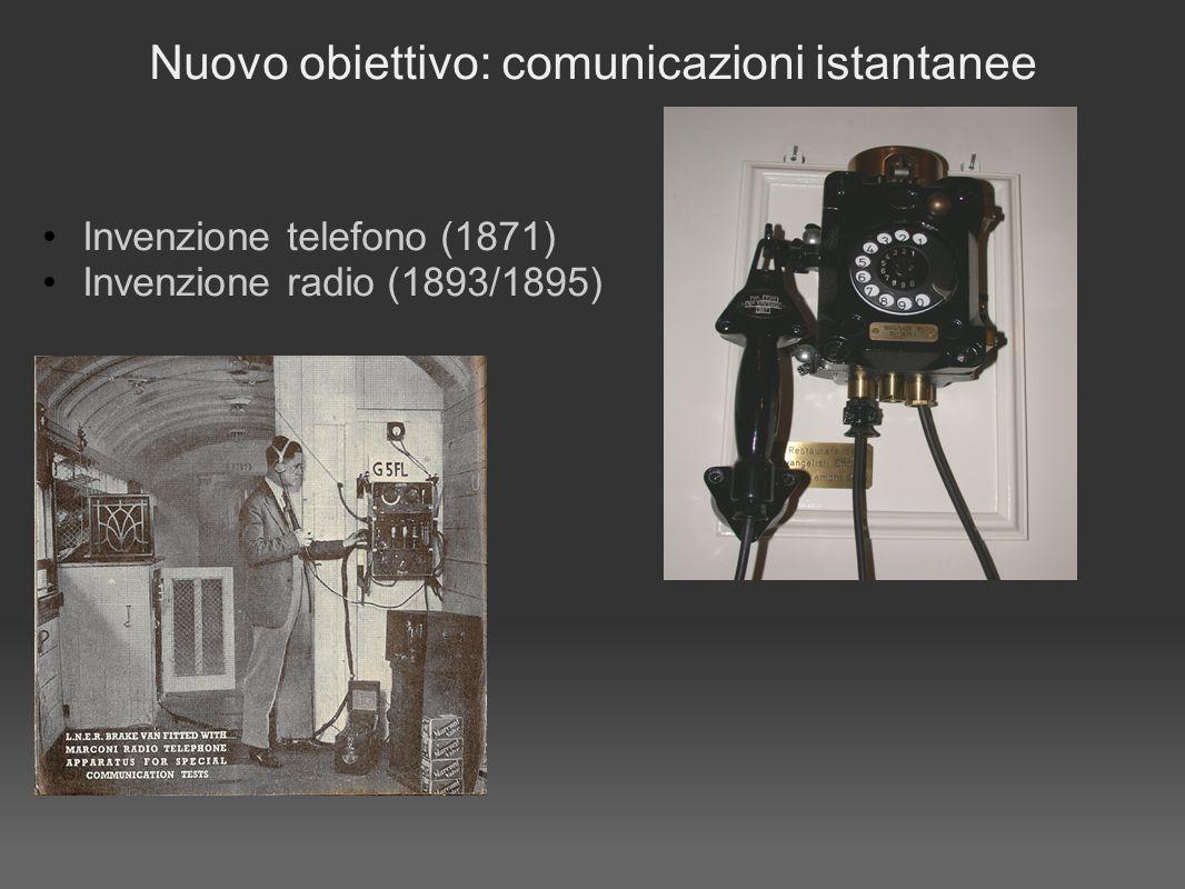 Nuovo obiettivo: comunicazioni istantanee Invenzione telefono (1871) Invenzione radio (1893/1895)