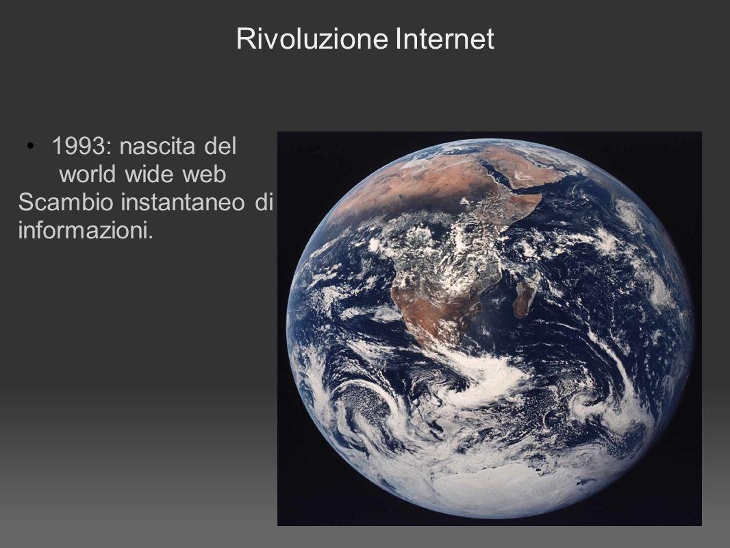 Rivoluzione Internet 1993: nascita del world wide web Scambio instantaneo di informazioni.