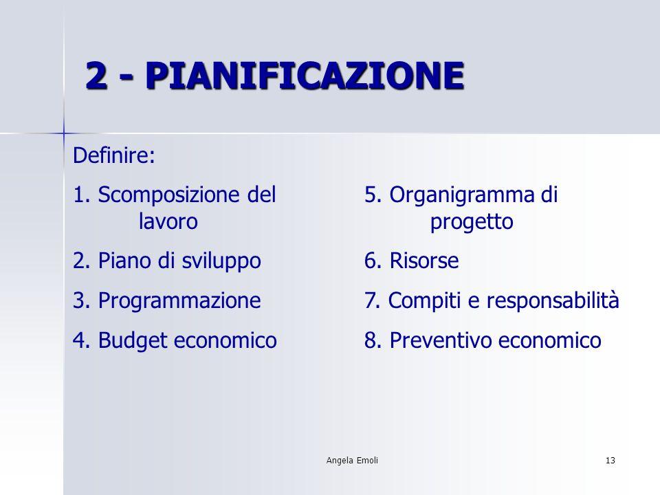 Angela Emoli12 1 - IDEAZIONE Definizione Obiettivi Generali Descrizioni Servizi Attesi Stima del Budget Scelta del Responsabile Composizione del Team