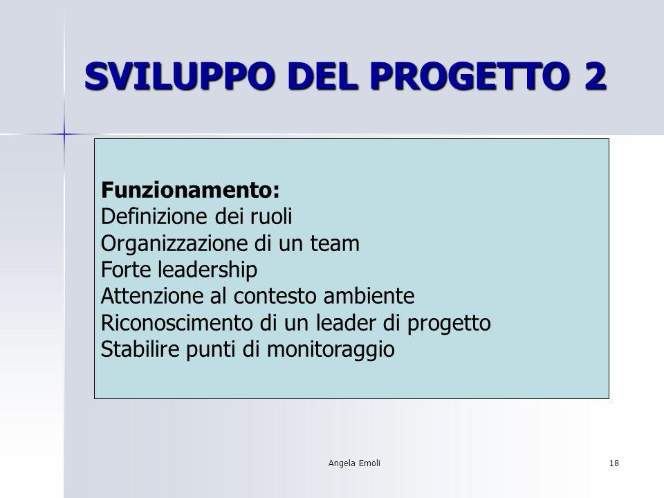 Angela Emoli17 SVILUPPO DEL PROGETTO 1 Fase iniziale: Identificazione degli obiettivi Identificazione del committente ufficiale Identificazione dei fa