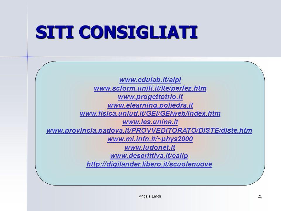 Angela Emoli20 Motivazione Definizione e validazione dei requisiti iniziali Definizione dei documenti di gestione Definizione della infrastruttura Generalizzazione Codifica del Programma Modello Test delle parti RilavorazioneValutazione Test dinsieme Identificazione difetti e migliorie Assistenza AVVIO COSTRUZIONE MESSA IN SERVIZIO MANUTENZIONE Rilascio 4.1.3 FASI del CICLO DI VITA (Obiettivo: riconoscere le fasi del ciclo di vita e le loro correlazioni)