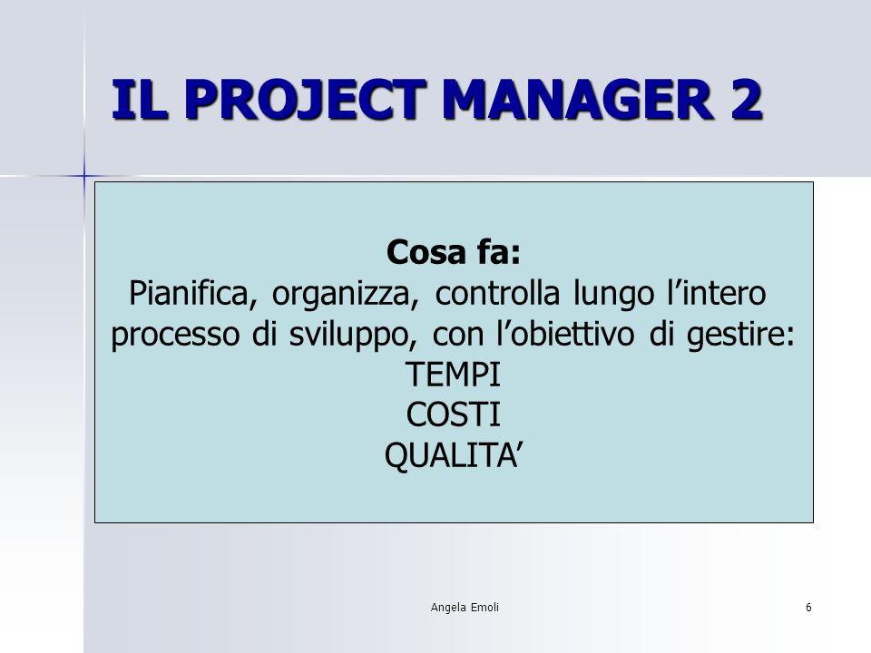 Angela Emoli6 IL PROJECT MANAGER 2 Cosa fa: Pianifica, organizza, controlla lungo lintero processo di sviluppo, con lobiettivo di gestire: TEMPI COSTI QUALITA