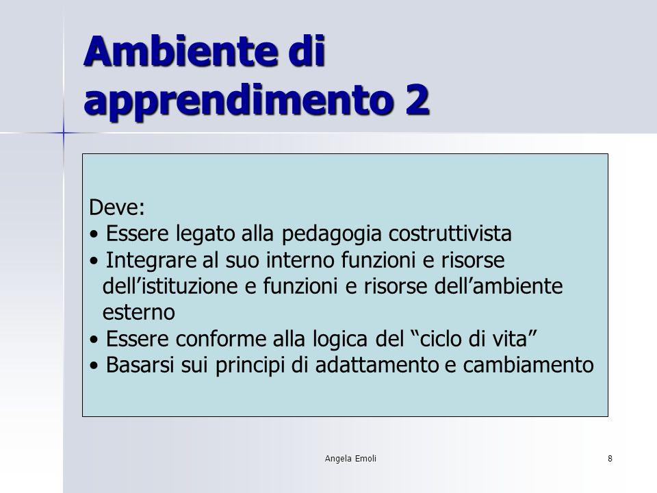 Angela Emoli7 Ambiente di apprendimento 1 Definizione: luogo in cui coloro che apprendono possono lavorare aiutandosi reciprocamente, avvalendosi di una varietà di risorse e strumenti informativi, di attività di apprendimento guidato o di problem solving.