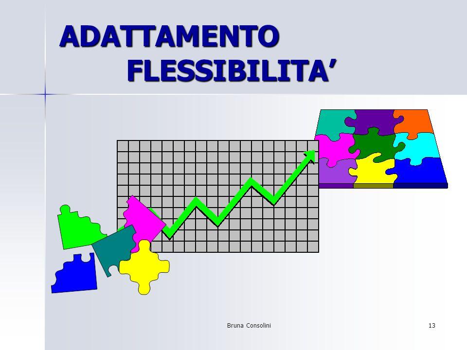 Bruna Consolini13 ADATTAMENTO FLESSIBILITA