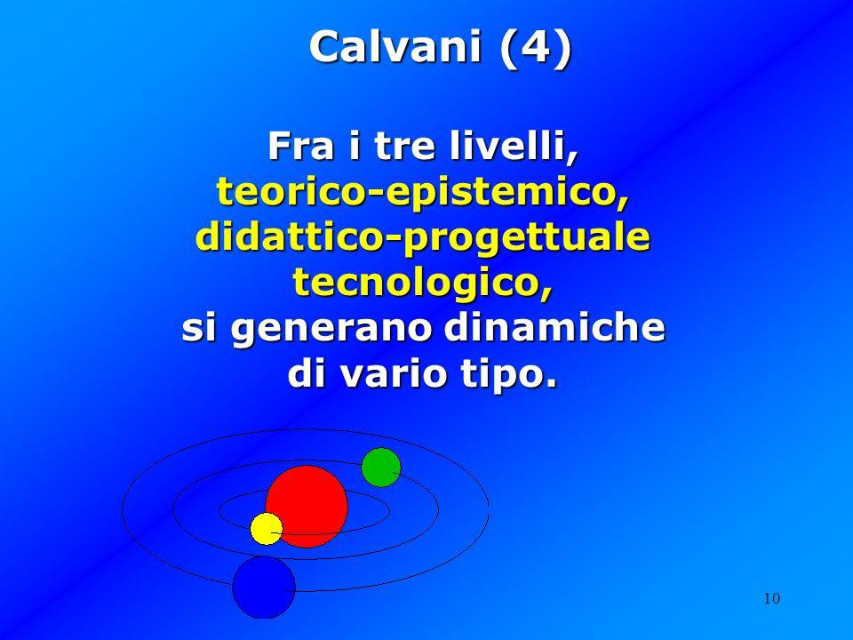 10 Calvani (4) Fra i tre livelli, teorico-epistemico,didattico-progettualetecnologico, si generano dinamiche di vario tipo.
