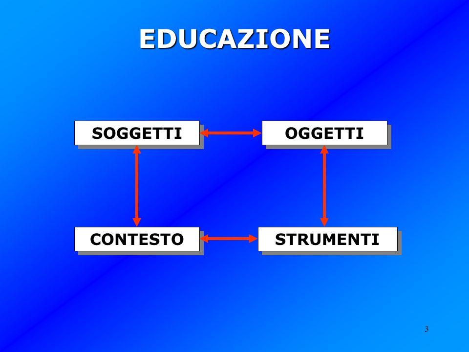 3 EDUCAZIONE SOGGETTI STRUMENTI OGGETTI CONTESTO