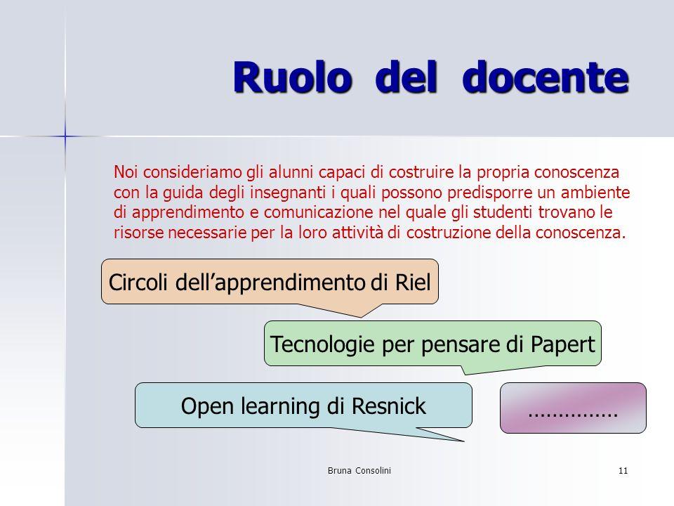 Bruna Consolini11 Ruolo del docente Noi consideriamo gli alunni capaci di costruire la propria conoscenza con la guida degli insegnanti i quali posson