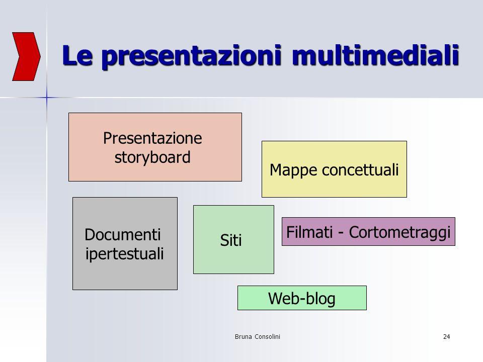Bruna Consolini24 Le presentazioni multimediali Presentazione storyboard Mappe concettuali Documenti ipertestuali Siti Web-blog Filmati - Cortometragg