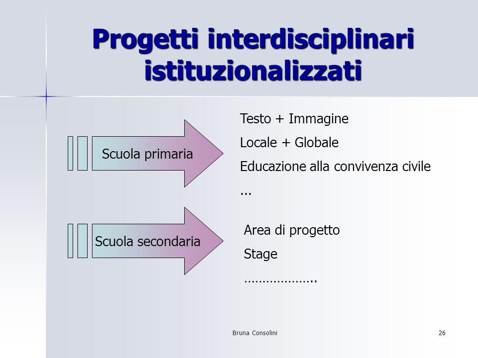 Bruna Consolini26 Progetti interdisciplinari istituzionalizzati Scuola primaria Scuola secondaria Testo + Immagine Locale + Globale Educazione alla co