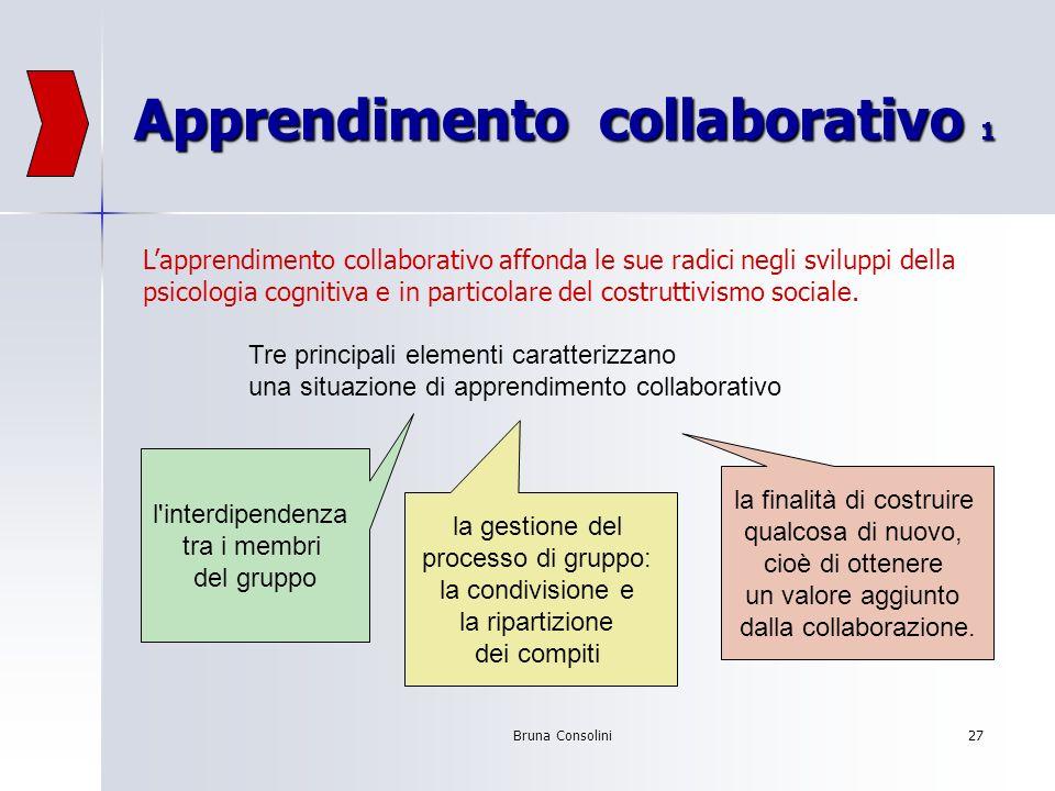 Bruna Consolini27 Apprendimento collaborativo 1 Lapprendimento collaborativo affonda le sue radici negli sviluppi della psicologia cognitiva e in part