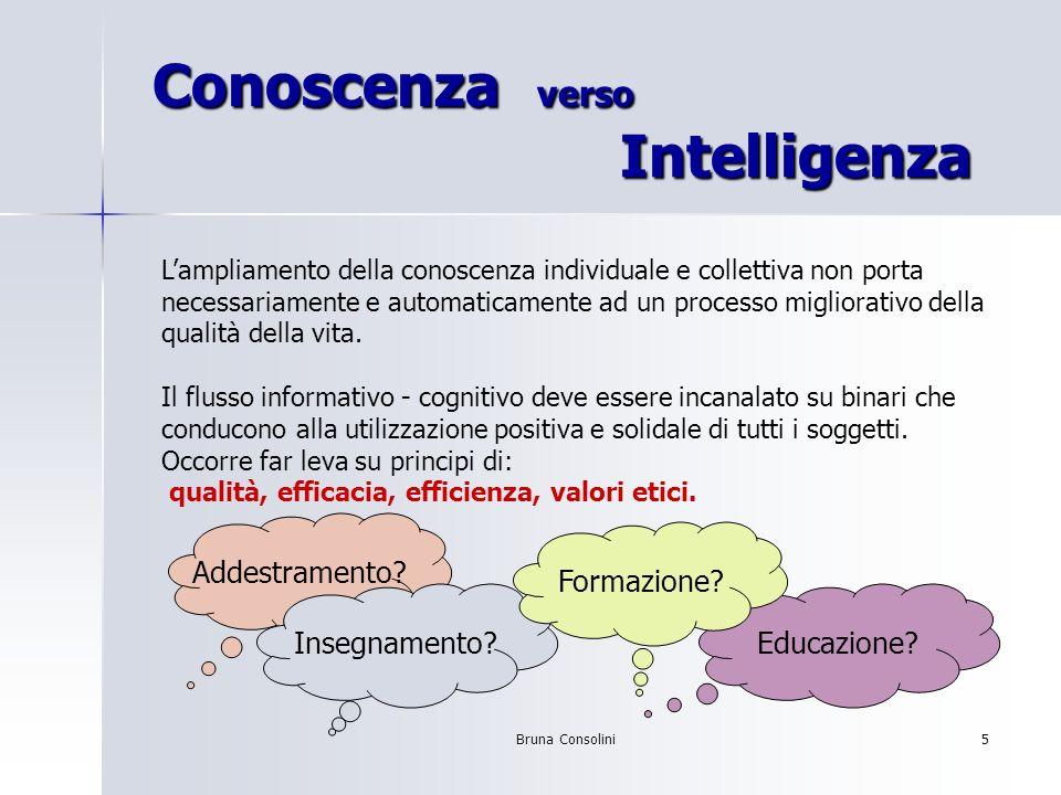 Bruna Consolini5 Conoscenza verso Intelligenza Conoscenza verso Intelligenza Lampliamento della conoscenza individuale e collettiva non porta necessar