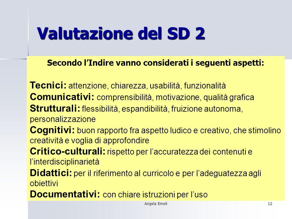 Angela Emoli11 Valutazione del SD 1 Obiettivi: Ricercare i principi e i criteri di valutazione del SD e applicarli ad alcuni casi.