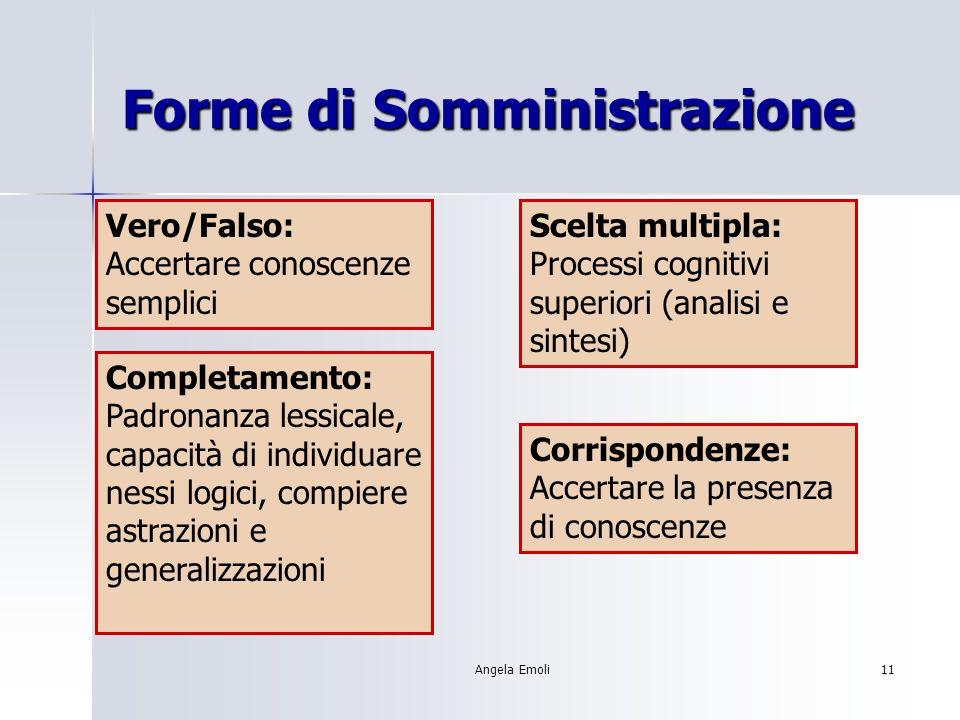 Angela Emoli11 Forme di Somministrazione Vero/Falso: Accertare conoscenze semplici Scelta multipla: Processi cognitivi superiori (analisi e sintesi) C