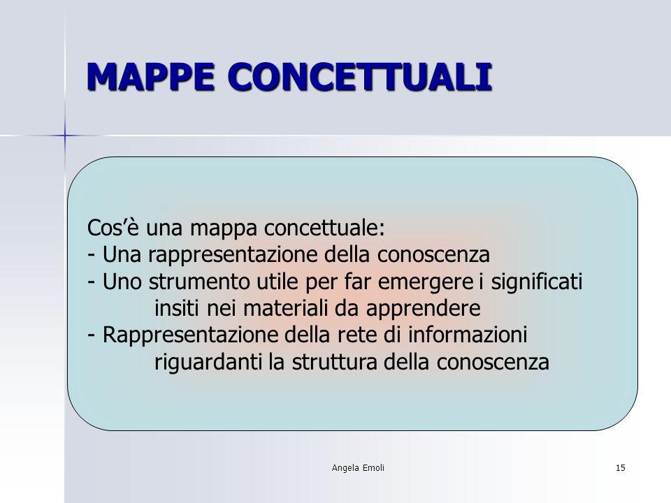 Angela Emoli15 MAPPE CONCETTUALI Cosè una mappa concettuale: - Una rappresentazione della conoscenza - Uno strumento utile per far emergere i signific
