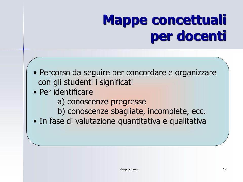Angela Emoli17 Mappe concettuali per docenti Percorso da seguire per concordare e organizzare con gli studenti i significati Per identificare a) conos