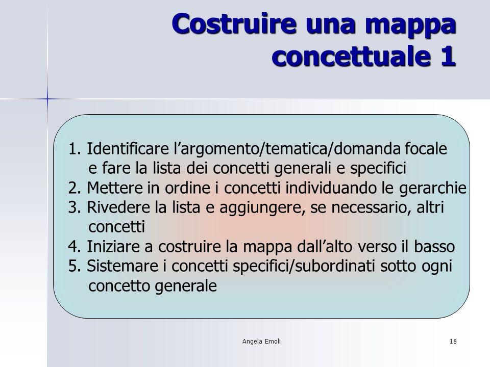 Angela Emoli18 Costruire una mappa concettuale 1 1. Identificare largomento/tematica/domanda focale e fare la lista dei concetti generali e specifici