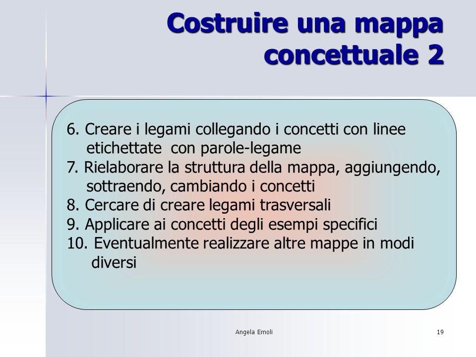 Angela Emoli19 Costruire una mappa concettuale 2 6. Creare i legami collegando i concetti con linee etichettate con parole-legame 7. Rielaborare la st