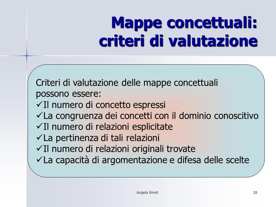 Angela Emoli20 Mappe concettuali: criteri di valutazione Criteri di valutazione delle mappe concettuali possono essere: Il numero di concetto espressi