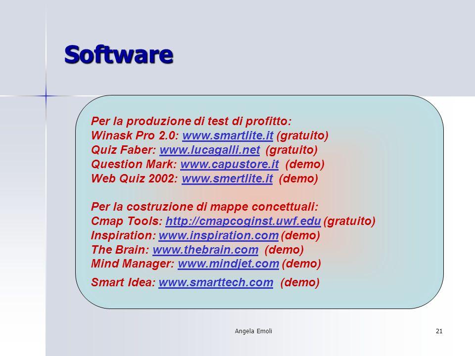 Angela Emoli21 Software Per la produzione di test di profitto: Winask Pro 2.0: www.smartlite.it (gratuito)www.smartlite.it Quiz Faber: www.lucagalli.n