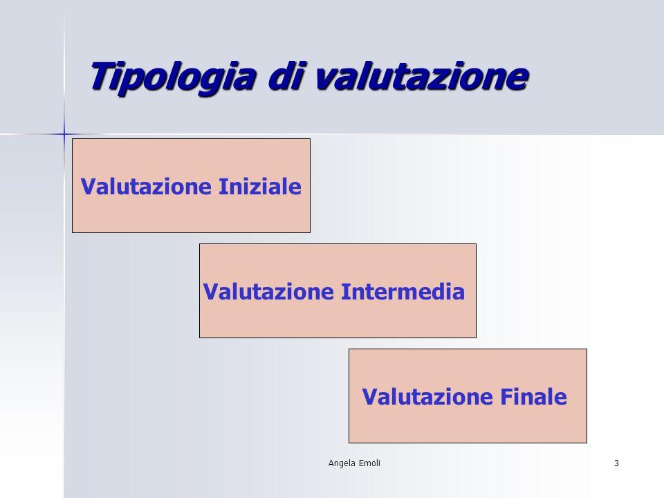 Angela Emoli3 Tipologia di valutazione Valutazione Iniziale Valutazione Intermedia Valutazione Finale