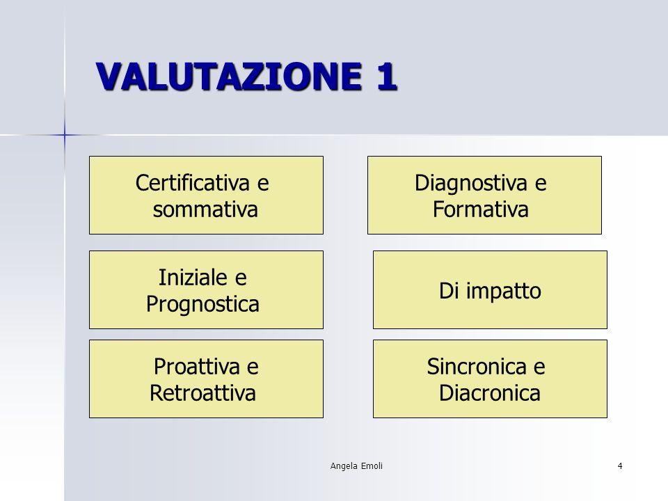 Angela Emoli4 VALUTAZIONE 1 VALUTAZIONE 1 Certificativa e sommativa Diagnostiva e Formativa Iniziale e Prognostica Di impatto Proattiva e Retroattiva