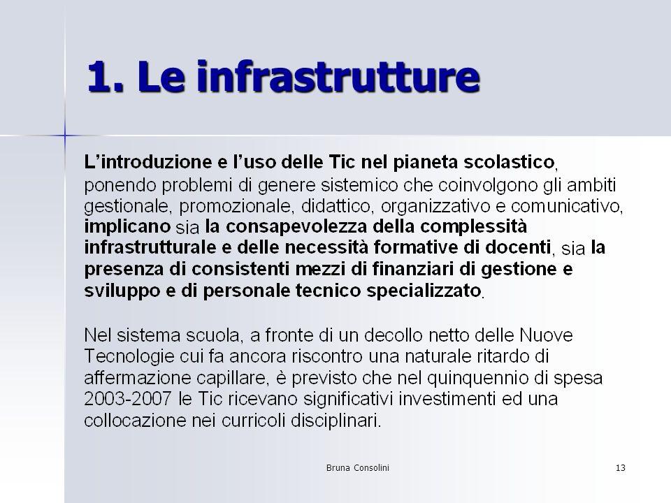 Bruna Consolini13 1. Le infrastrutture