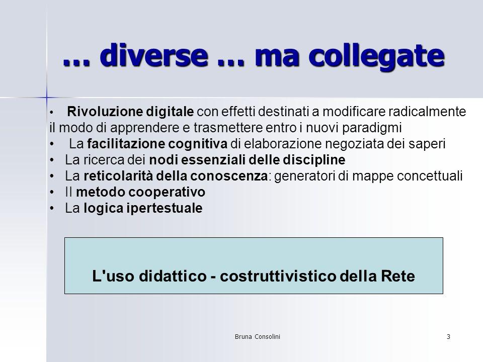 Bruna Consolini4 TIC & Prassi Didattica 1.
