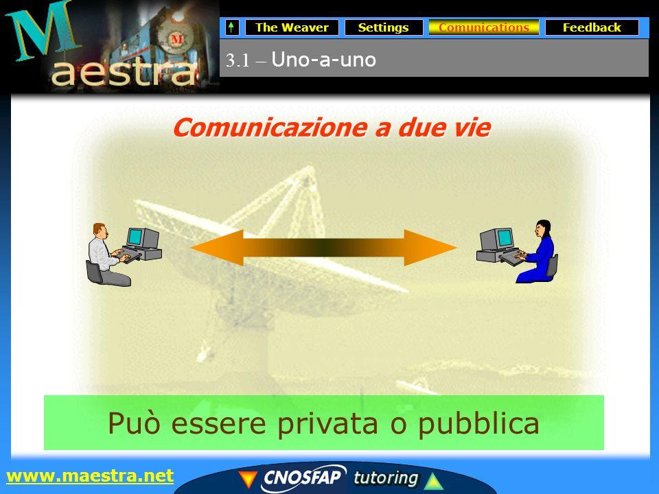 The WeaverSettingsComunicationsFeedback www.maestra.net Comunicazione a due vie Può essere privata o pubblica 3.1 – Uno-a-uno Comunications