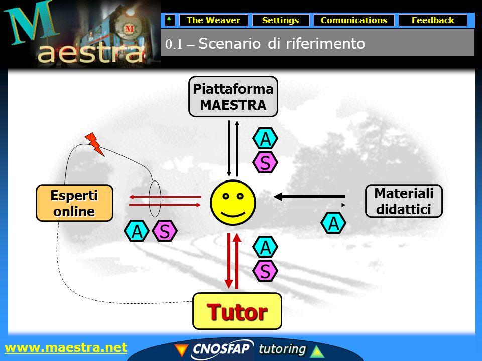 The WeaverSettingsComunicationsFeedback www.maestra.net Piattaforma MAESTRA Espertionline Tutor Materiali didattici A S A A A S S 0.1 – Scenario di riferimento Tutor