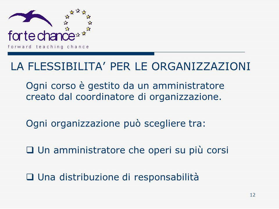 12 Ogni corso è gestito da un amministratore creato dal coordinatore di organizzazione. Ogni organizzazione può scegliere tra: Un amministratore che o