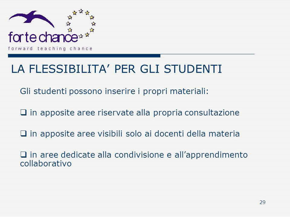 29 LA FLESSIBILITA PER GLI STUDENTI Gli studenti possono inserire i propri materiali: in apposite aree riservate alla propria consultazione in apposit