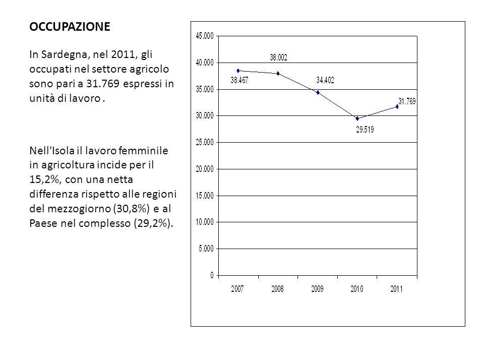 OCCUPAZIONE In Sardegna, nel 2011, gli occupati nel settore agricolo sono pari a 31.769 espressi in unità di lavoro.