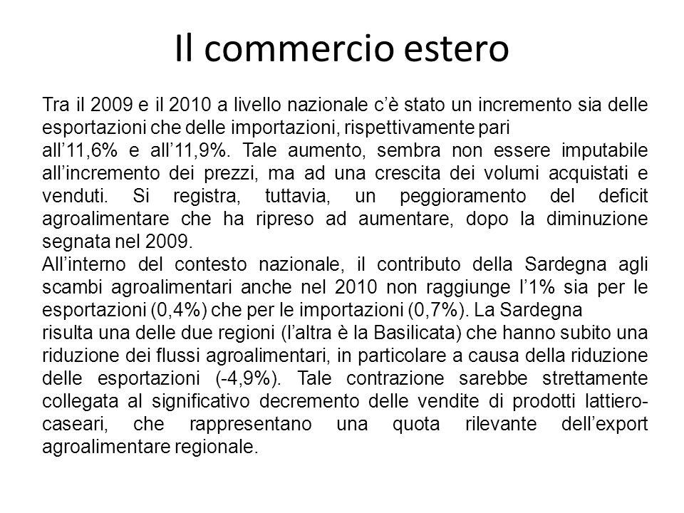 Il commercio estero Tra il 2009 e il 2010 a livello nazionale cè stato un incremento sia delle esportazioni che delle importazioni, rispettivamente pari all11,6% e all11,9%.