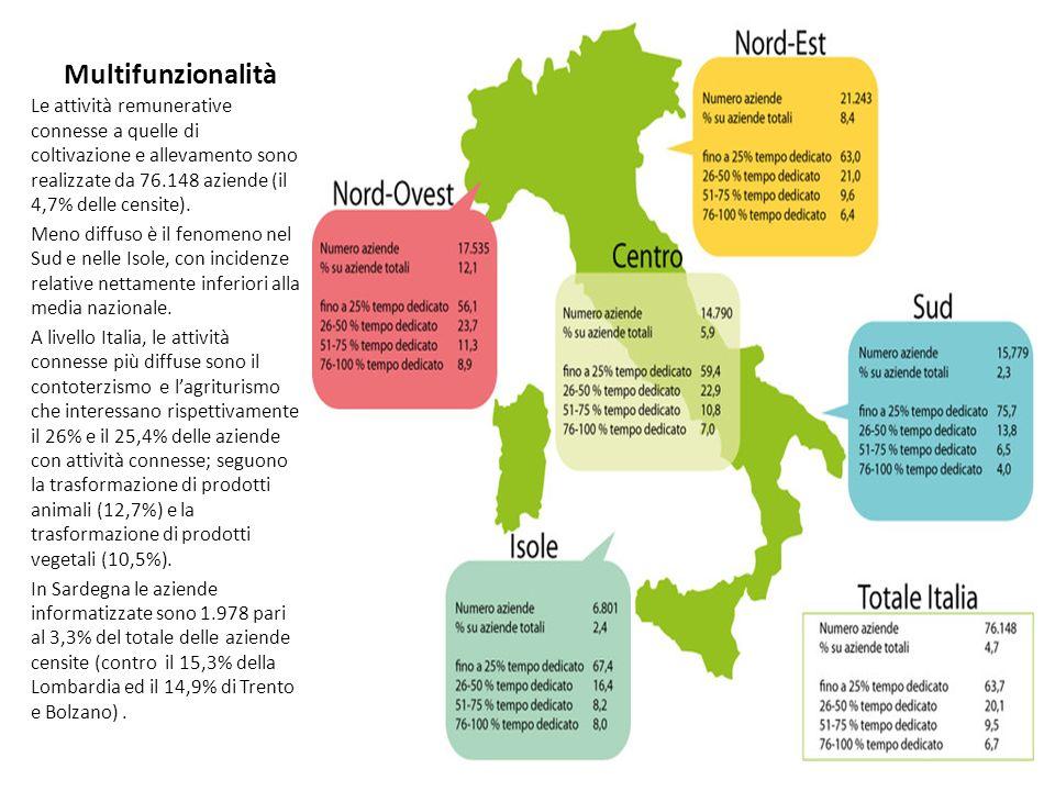 Multifunzionalità Le attività remunerative connesse a quelle di coltivazione e allevamento sono realizzate da 76.148 aziende (il 4,7% delle censite).