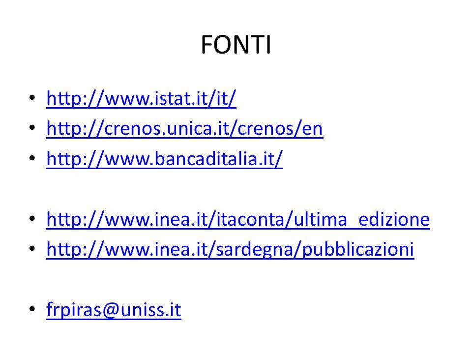 FONTI http://www.istat.it/it/ http://crenos.unica.it/crenos/en http://www.bancaditalia.it/ http://www.inea.it/itaconta/ultima_edizione http://www.inea.it/sardegna/pubblicazioni frpiras@uniss.it