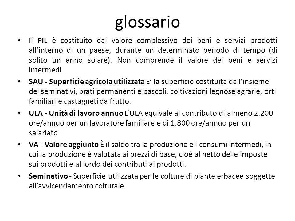 glossario Il PIL è costituito dal valore complessivo dei beni e servizi prodotti allinterno di un paese, durante un determinato periodo di tempo (di solito un anno solare).