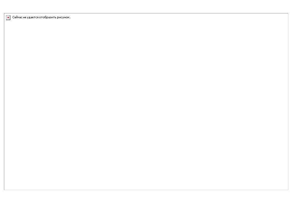 SAU per titolo di possesso (%) RegioneSAU 2010SAU 2000 Proprietàaffitto Uso gratuito totaleProprietàaffitto Uso gratuito totale Sardegna59,631,98,51007520,94,1100 Italia61,929,98,310076,819,43,8100