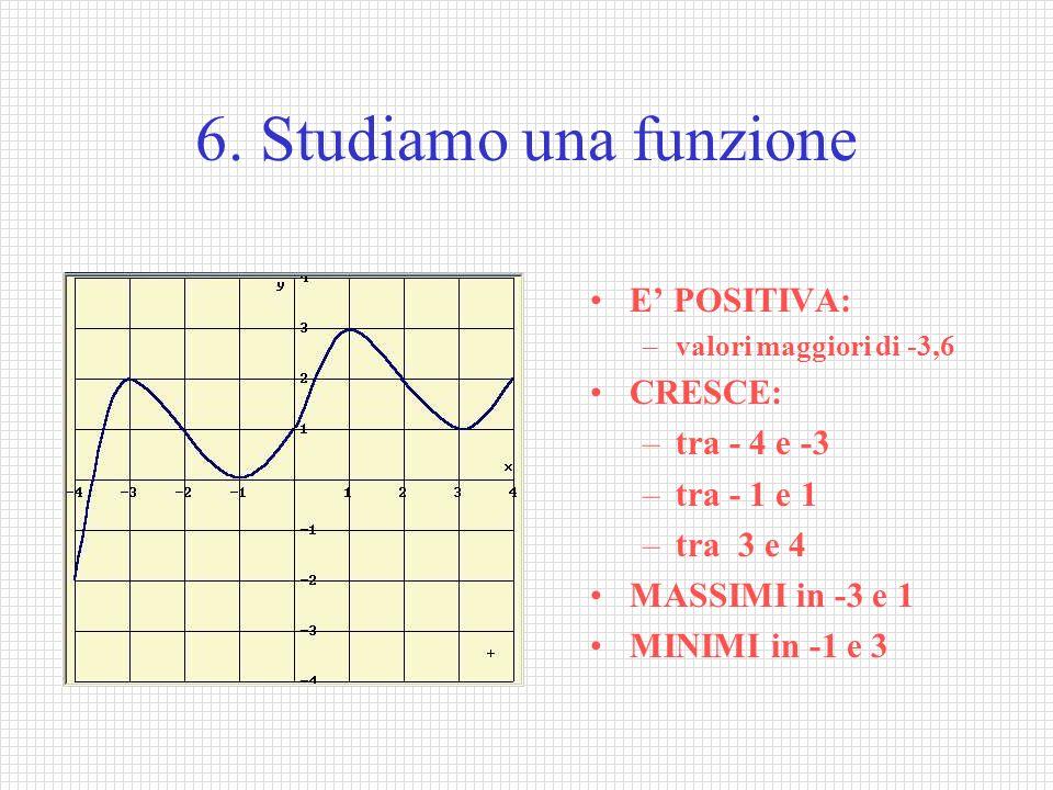 6. Studiamo una funzione E POSITIVA: –valori maggiori di -3,6 CRESCE: –tra - 4 e -3 –tra - 1 e 1 –tra 3 e 4 MASSIMI in -3 e 1 MINIMI in -1 e 3
