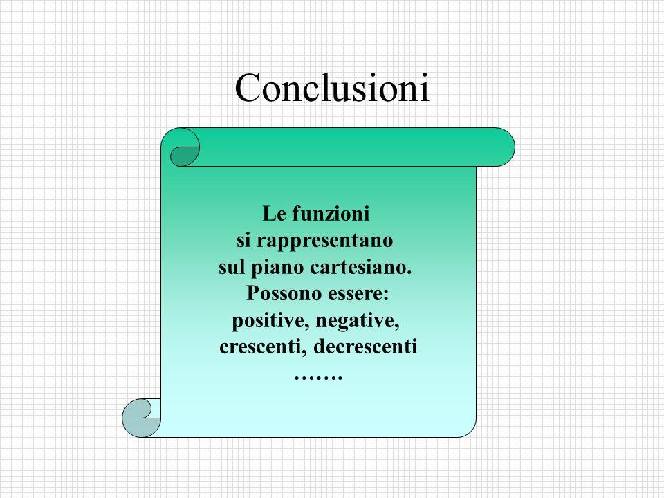 Conclusioni Le funzioni si rappresentano sul piano cartesiano.