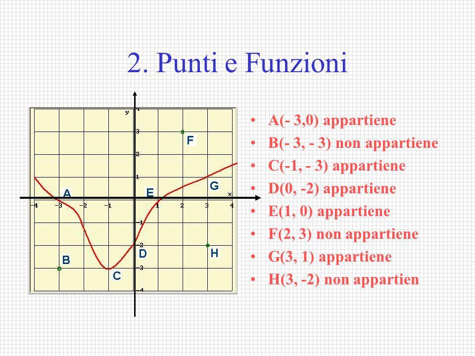 2. Punti e Funzioni A(- 3,0) appartiene B(- 3, - 3) non appartiene C(-1, - 3) appartiene D(0, -2) appartiene E(1, 0) appartiene F(2, 3) non appartiene