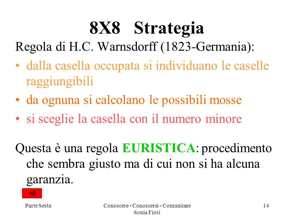 Parte SestaConoscere - Conoscersi - Comunicare Sonia Fiori 14 8X8 Strategia Regola di H.C. Warnsdorff (1823-Germania): dalla casella occupata si indiv