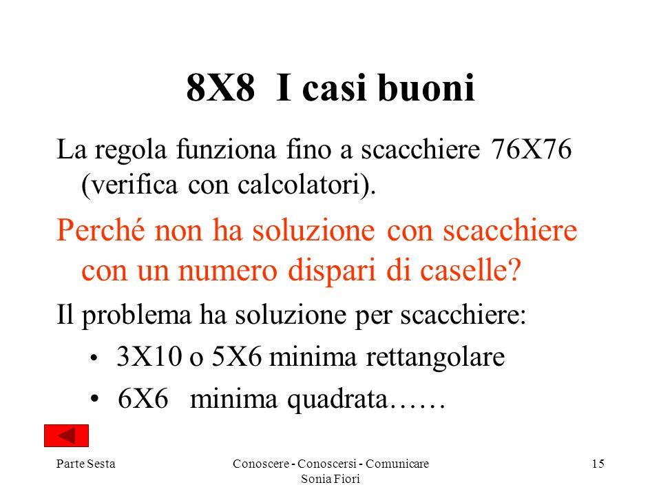 Parte SestaConoscere - Conoscersi - Comunicare Sonia Fiori 15 8X8 I casi buoni La regola funziona fino a scacchiere 76X76 (verifica con calcolatori).