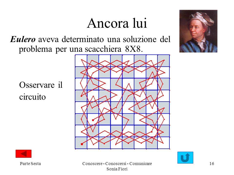Parte SestaConoscere - Conoscersi - Comunicare Sonia Fiori 16 Ancora lui Eulero aveva determinato una soluzione del problema per una scacchiera 8X8. O